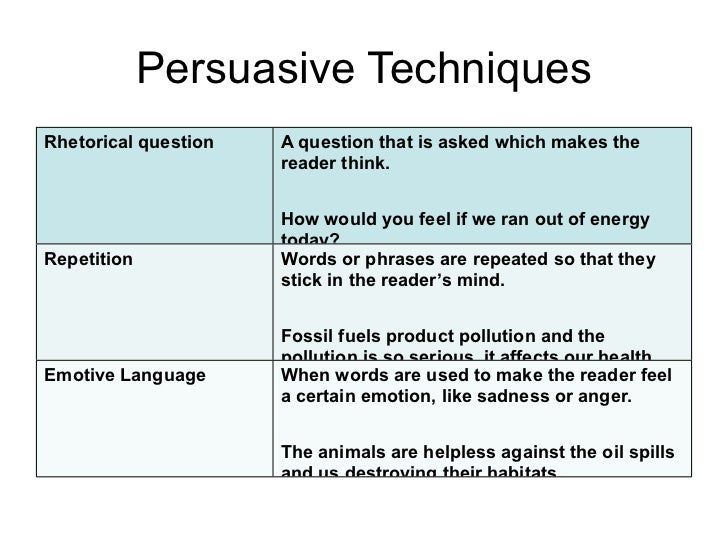 Persuasive essay vocabulary list