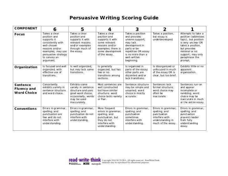 Rubric for a persuasive essay