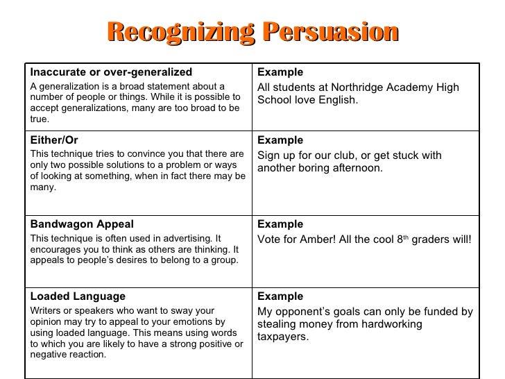 Persuauive Powerpoint