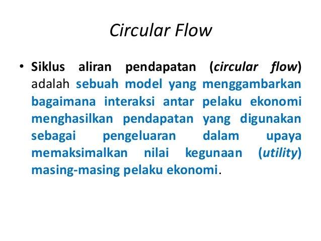 Pert 1 pengertian rung lingkup dan pendapatan nasional 34 model circular flow ccuart Gallery