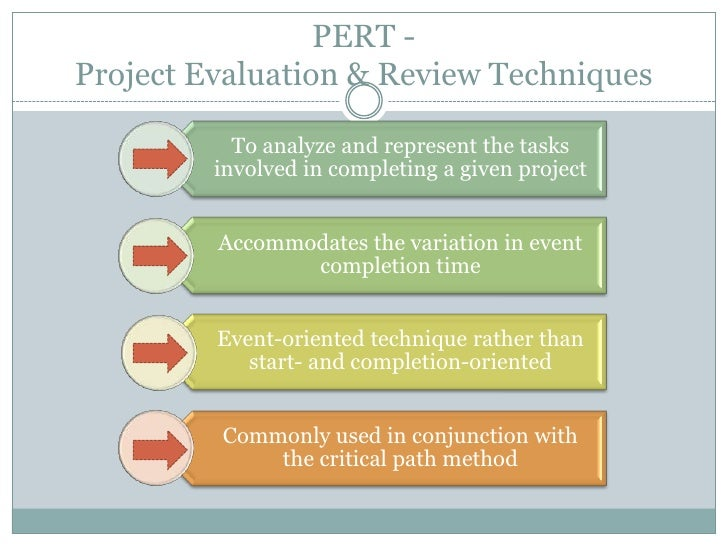 project appraisal techniques Investment appraisal is used to evaluate projects from a financial standpoint  what are the main techniques, and how do you apply them by grahame steven .