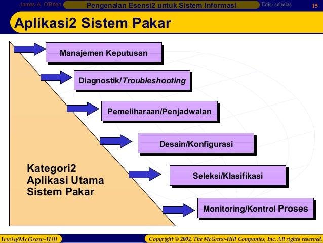Download sistem pendukung keputusan pemilihan jurusan