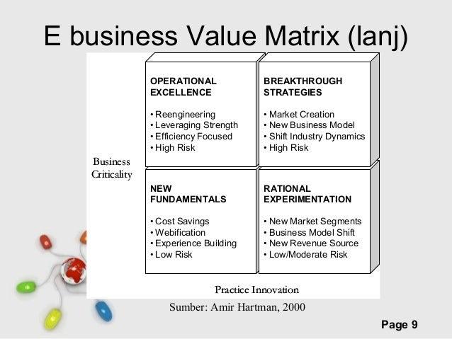 Electronic Business Value Matrix Dagangplus