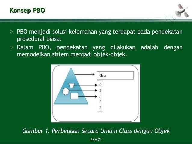 Pert 4 class dan objek perbedaan secara umum class dengan objek konsep pbokonsep pbo 3 ccuart Gallery