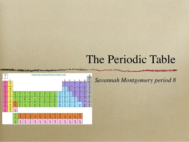 The Periodic Table Savannah Montgomery period 8