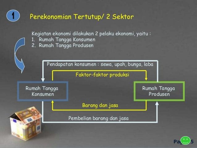 Materi bab pelaku kegiatan ekonomi perekonomian 4 sektor 15 ccuart Gallery