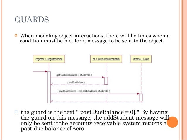 Pertemuan 6 2 sequence diagram guards ccuart Gallery
