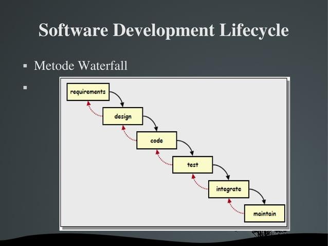 SoftwareDevelopmentLifecycle  MetodeWaterfall 