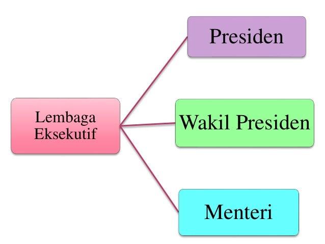 Pemerintah Pusat Negara Indonesia Berkedudukan Di