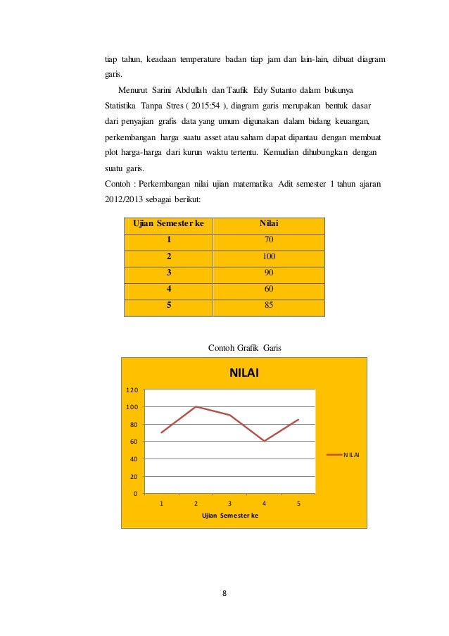 Makalah penyajian data 9 ccuart Images
