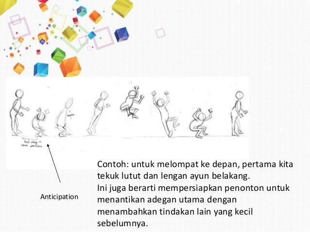 Gambar Animasi Anticipation Pertemuan 3 Prinsip Animasi