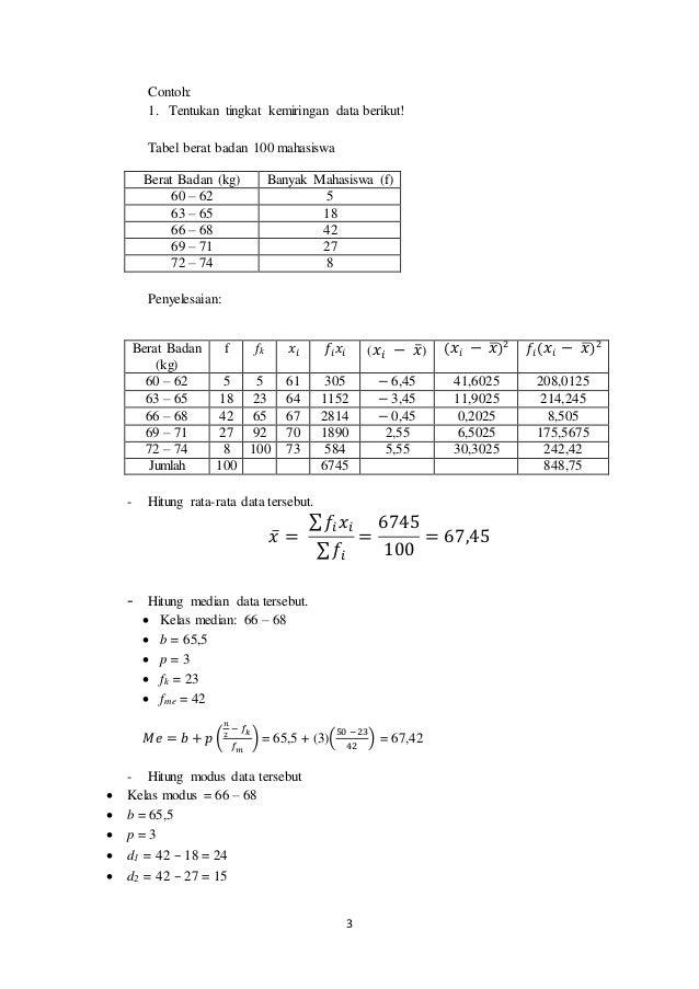 Soal Matematika Kelas 6 Sd Bab 7 Pengolahan Data