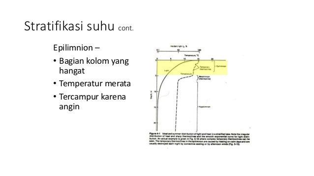 Pertemuan v stratifikasi suhu cont ccuart Choice Image