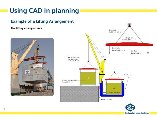 8 9 Using CAD In Planning Example Of A Lifting