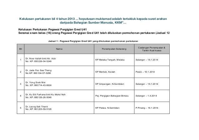 Kelulusan pertukaran bil 4 tahun 2013 …'keputusan muktamad adalah tertakluk kepada surat arahan daripada Bahagian Sumbe...