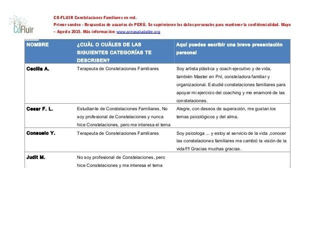 CO-FLUIR Constelaciones Familiares en red. Primer sondeo - Respuestas de usuarios de PERÚ. Se suprimieron los datos person...