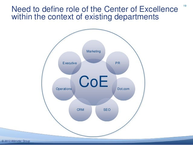 19       Need to define role of the Center of Excellence       within the context of existing departments                 ...