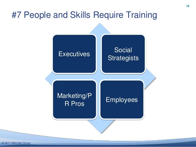 22                                                      3       #7 People and Skills Require Training                     ...