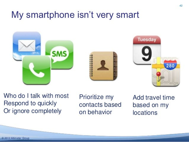 42       My smartphone isn't very smart Who do I talk with most   Prioritize my    Add travel time Respond to quickly     ...