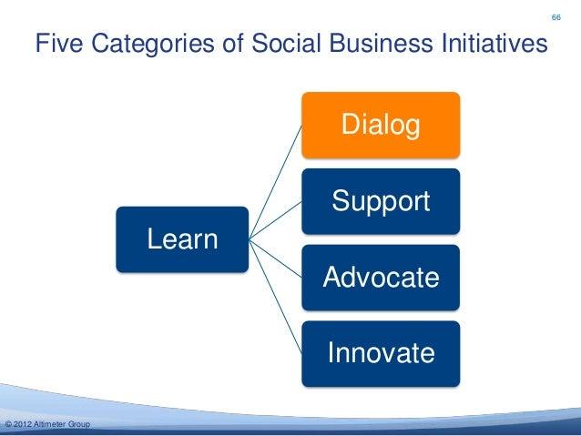 66       Five Categories of Social Business Initiatives                                  Dialog                           ...