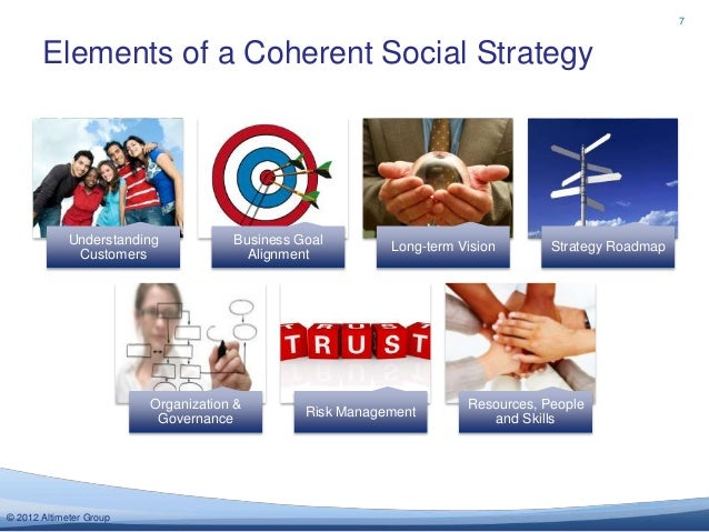 7       Elements of a Coherent Social Strategy             Understanding           Business Goal                          ...