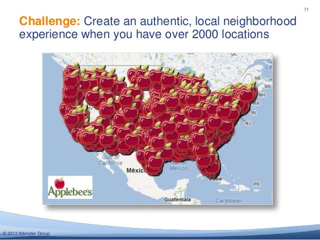 71       Challenge: Create an authentic, local neighborhood       experience when you have over 2000 locations© 2012 Altim...