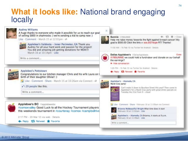 74       What it looks like: National brand engaging       locally© 2012 Altimeter Group