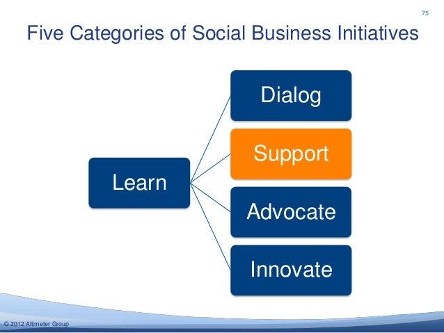 75       Five Categories of Social Business Initiatives                                  Dialog                           ...