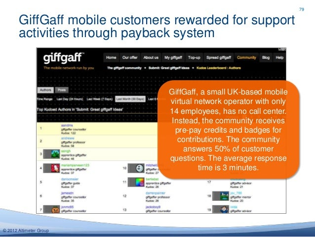 79       GiffGaff mobile customers rewarded for support       activities through payback system                           ...