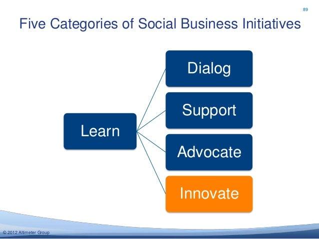 89       Five Categories of Social Business Initiatives                                  Dialog                           ...