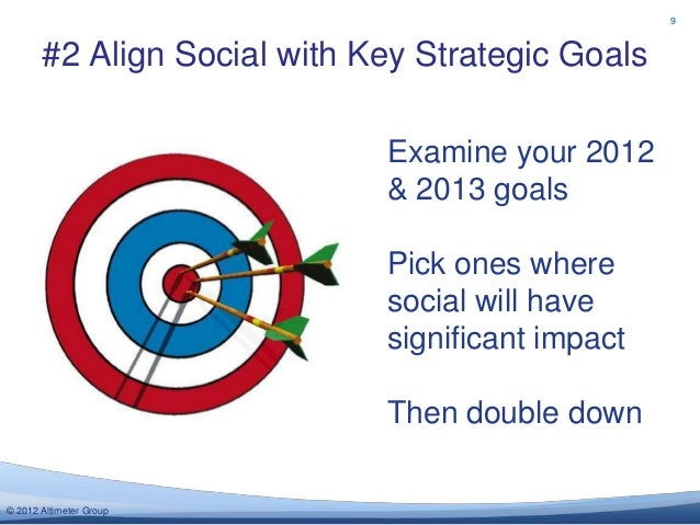 9       #2 Align Social with Key Strategic Goals                             Examine your 2012                            ...