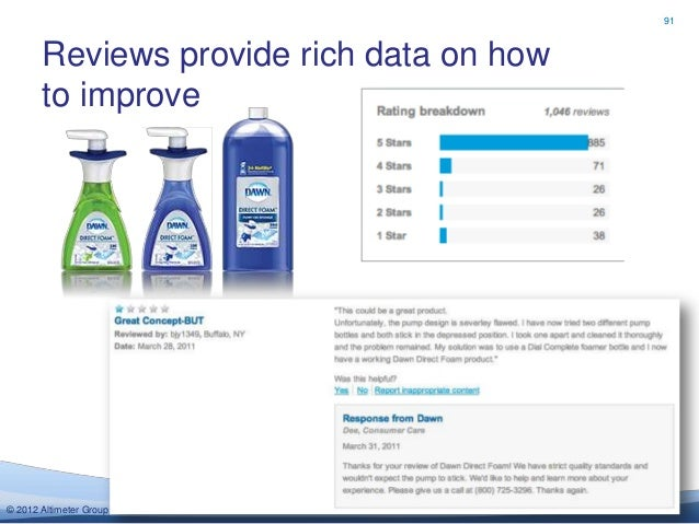 91       Reviews provide rich data on how       to improve© 2012 Altimeter Group