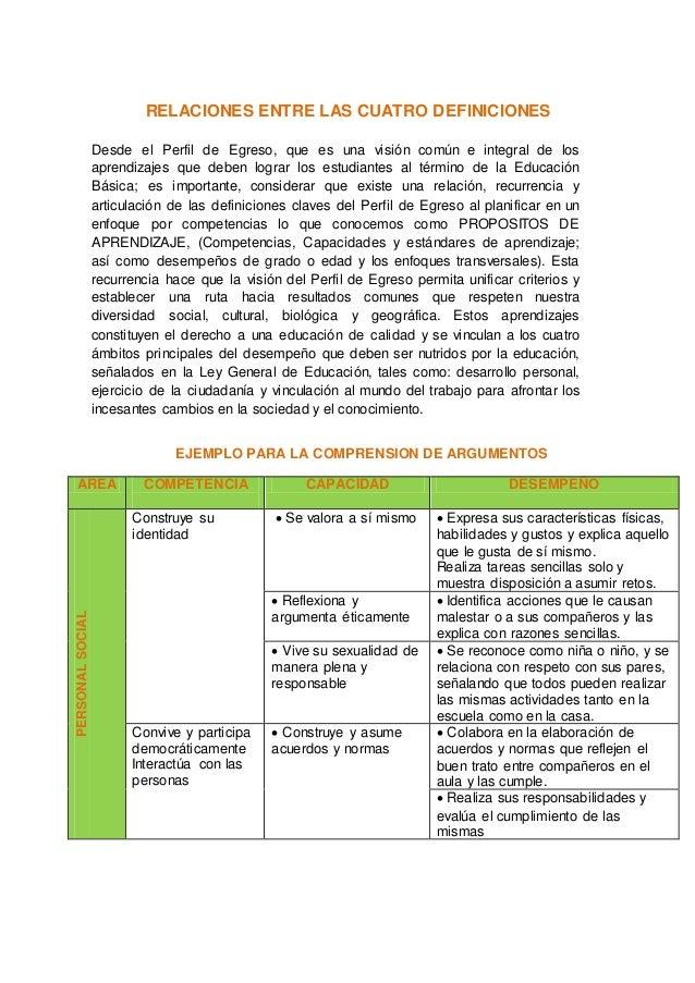 ORGANIZADOR VISUAL PERFIL DE EGRESO Implica la interrelación de competencias, capacidades, estándares y desempeños que se ...