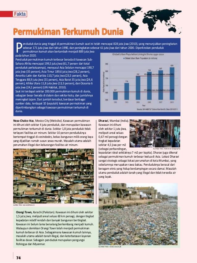 Fakta  Permukiman Terkumuh Dunia  P  enduduk dunia yang tinggal di permukiman kumuh saat ini telah mencapai 828 juta jiwa ...