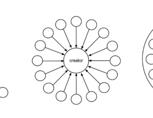 periscopio caleidoscopio (explora contextos) (combina contextos) equilibrio entre proteger derechos de propiedad intelectu...