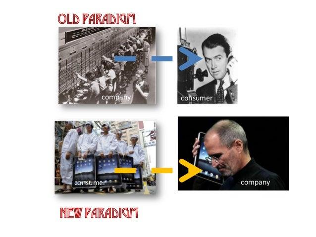 Old Paradigm New Paradigm consumer   consumer   company   company
