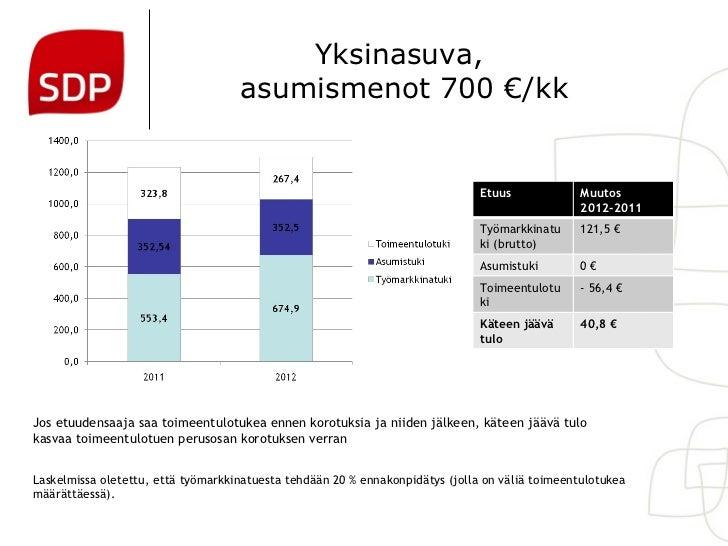 Työmarkkinatuki Ennakonpidätys