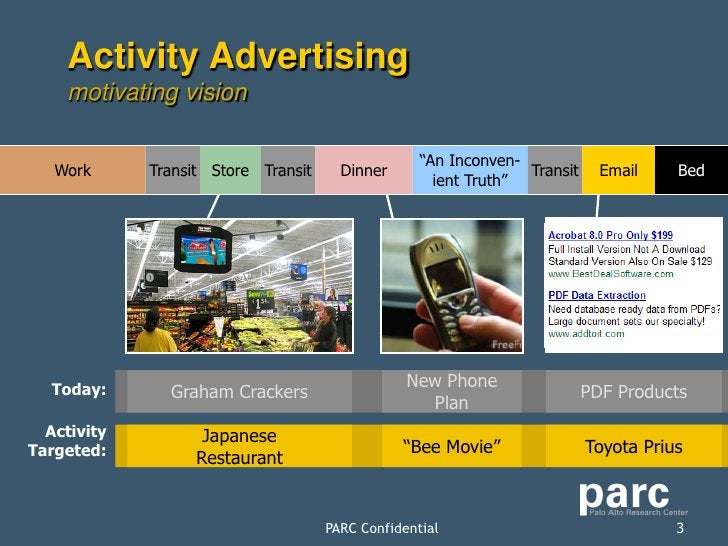 """Activity Advertising      motivating vision                                                     """"An Inconven-    Work     ..."""
