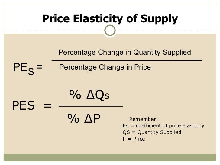 price elasticity goods essays A levels economics model essays resource allocation in  price-elastic  demand is given by ped1, while price-inelastic demand is.