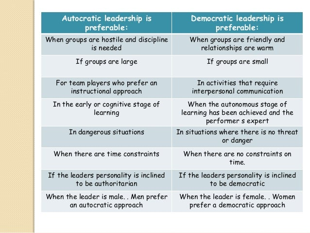 autocratic and democratic leadership comparative analysis Autocratic leadership in social dilemmas: group outcome feedback was standardized across the autocratic and democratic leadership this analysis showed a.