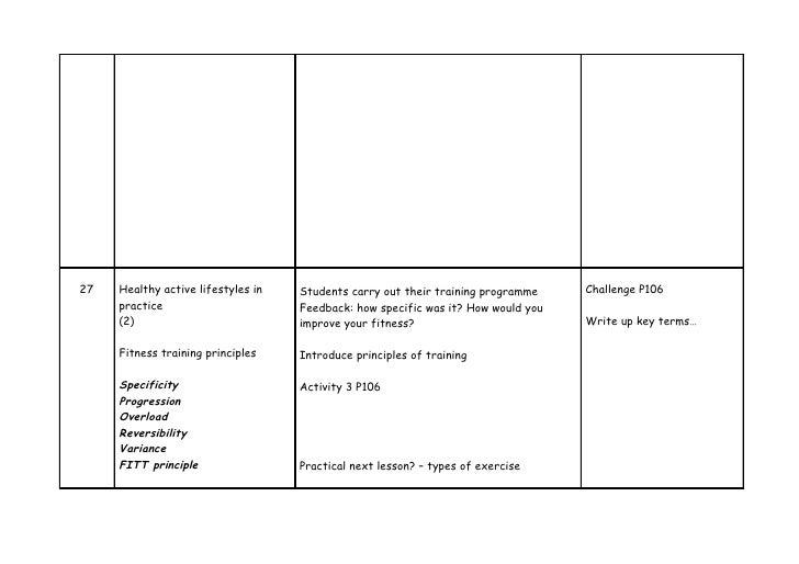 PESharecouk Shared Resource – Fitt Principle Worksheet