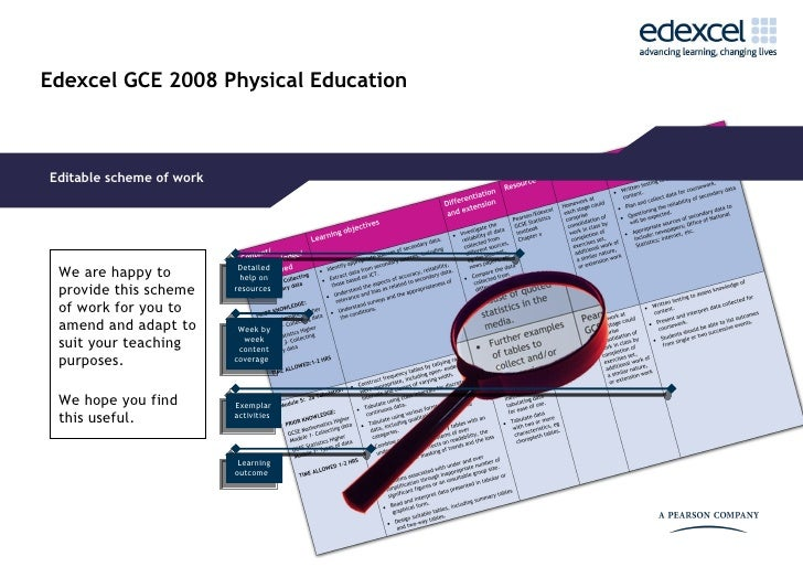 Edexcel GCE 2008 Physical Education    Editable scheme of work      We are happy to           Detailed                    ...
