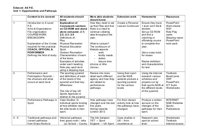 Aqa A2 History Coursework Word Limit Definition - image 11