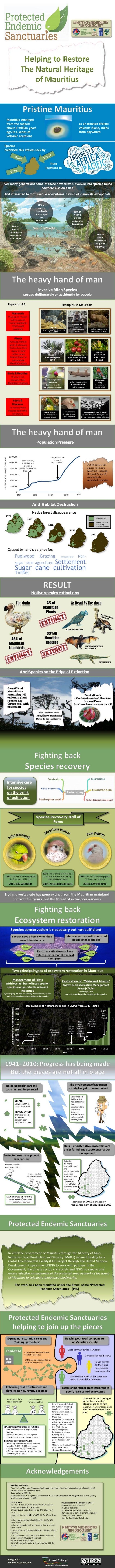 Infographic byJohnMauremotoo