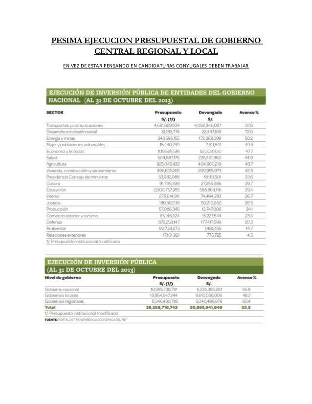 PESIMA EJECUCION PRESUPUESTAL DE GOBIERNO CENTRAL REGIONAL Y LOCAL EN VEZ DE ESTAR PENSANDO EN CANDIDATURAS CONYUGALES DEB...