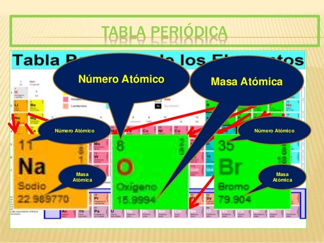 Peso molecular tabla peridica urtaz Choice Image