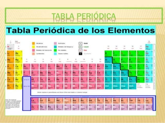 Peso molecular tabla peridica 18 urtaz Images