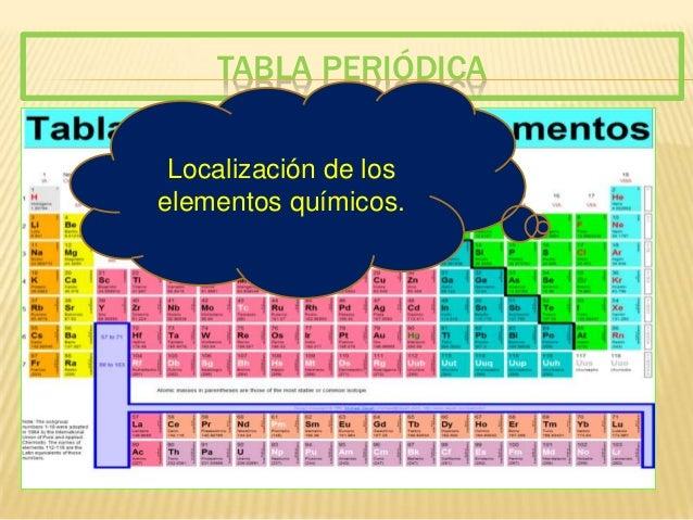 Peso molecular tabla peridica localizacin de los elementos qumicos urtaz Choice Image