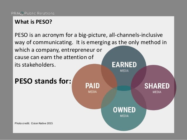 Peso: The Multi-Channel Communications Model