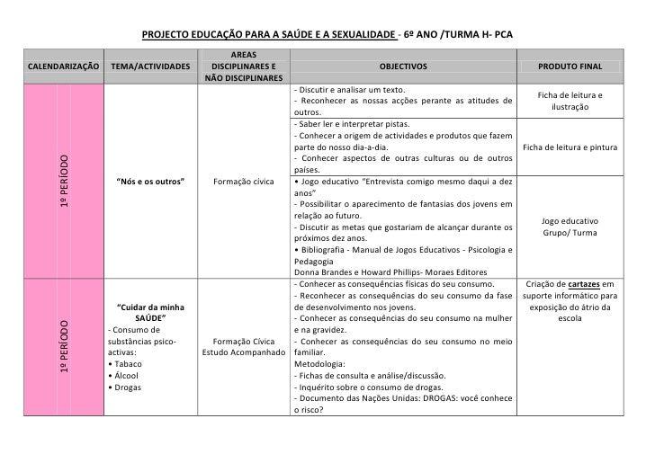 PROJECTO EDUCAÇÃO PARA A SAÚDE E A SEXUALIDADE - 6º ANO /TURMA H- PCA                                               AREASC...